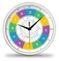 Asztrológiai falióra